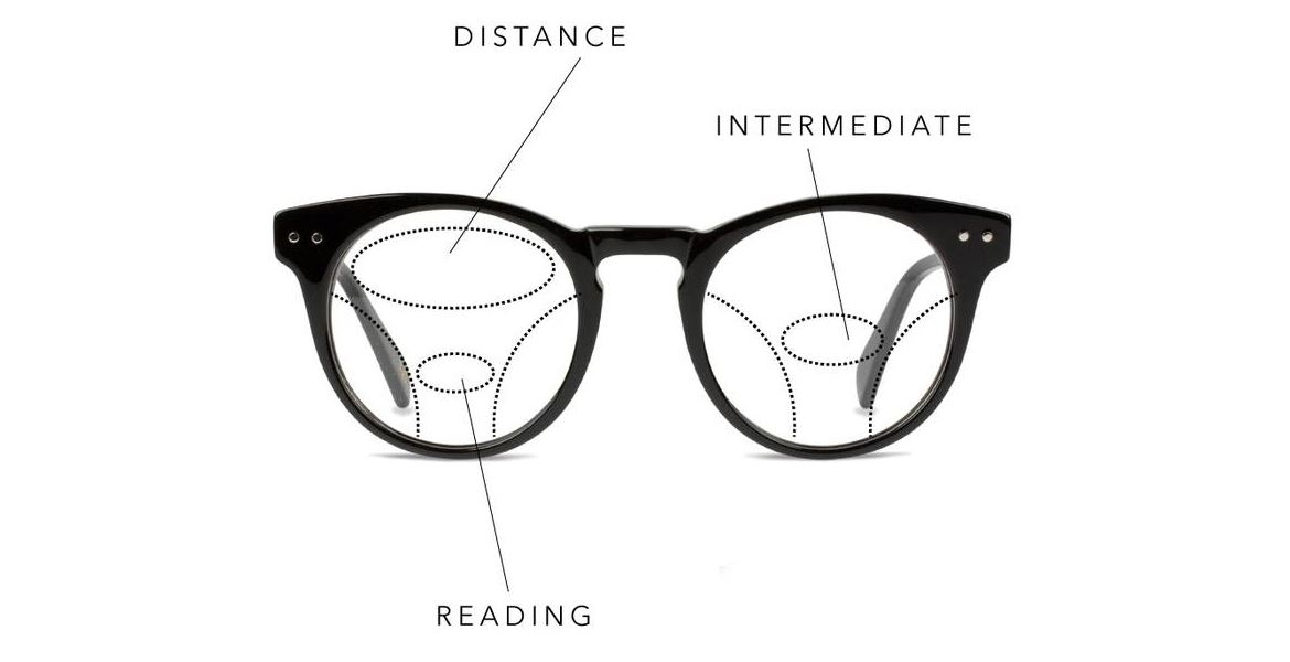 The Development of Progressive Prescription Reading Glasses