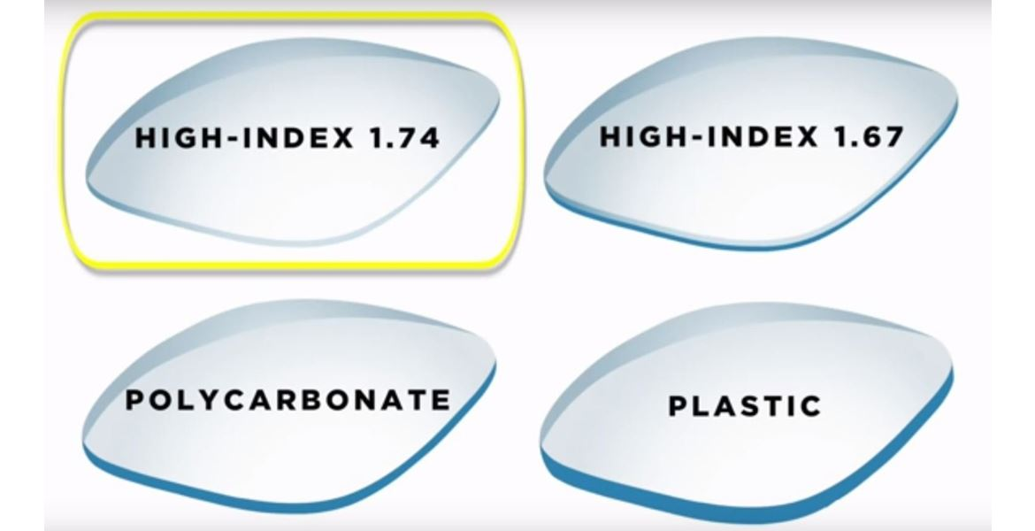 1dbec1f7b Guide for High-index Lenses for Your Next RX Safety Glasses